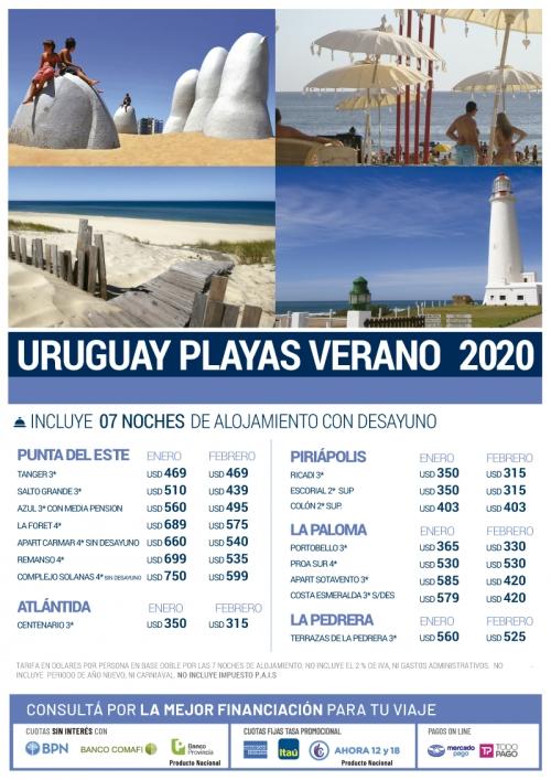 Uruguay Playas Verano 2020