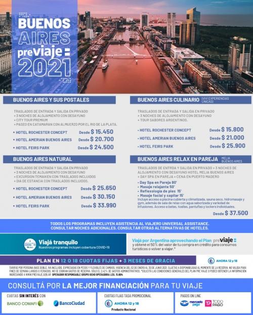 Buenos Aires Pre Viaje 2021