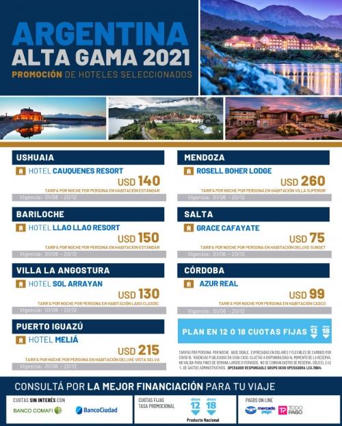Argentina Alta Gama 2021